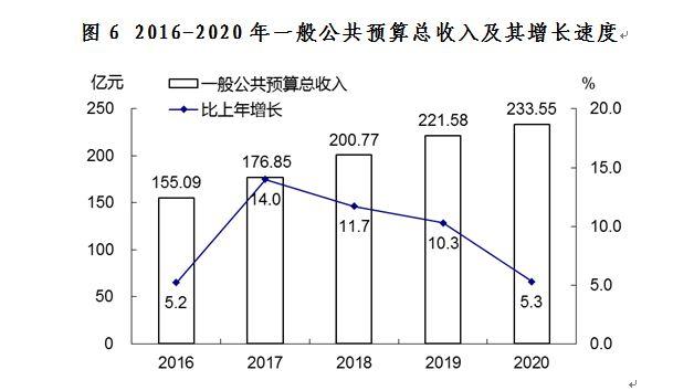 宁德2020年经济总量_宁德2020年规划图